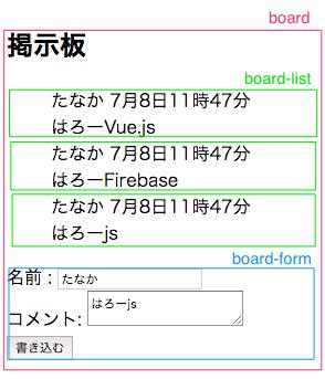 board-structure